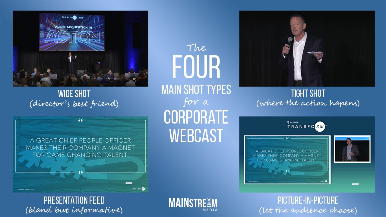 4 main shot types in a corporate webcast
